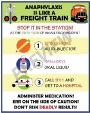 """Anaphylaxis Is A Freight Train"" Poster"